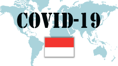Covid-19 text with Indonesia Flag